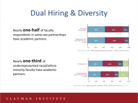 Toolkit slide on Dual Hiring & Diversity